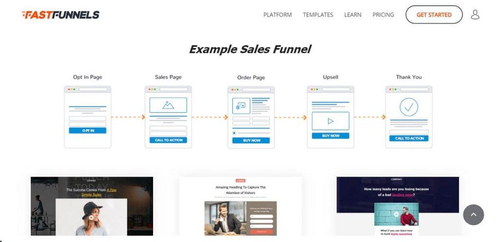 Fastfunnels affiliate program dashboard